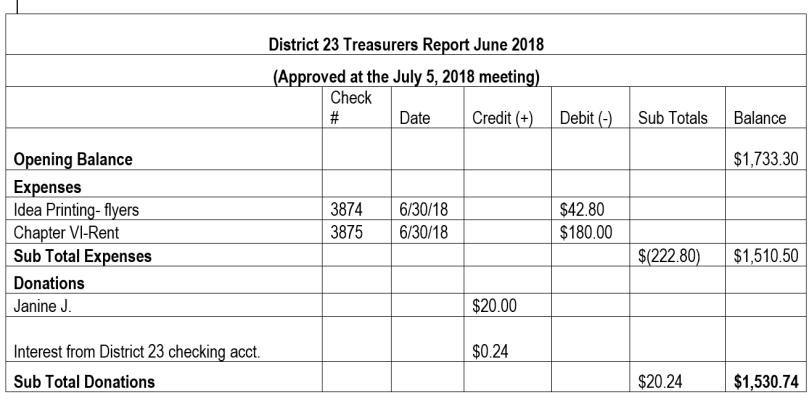 August treasurer